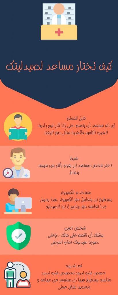 كيف تختار مساعد صيدليتك